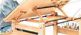 What Is A Drafting Table Drafting Table For Shop Or Home Designing Furniture