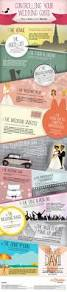 How Much Money To Give For A Wedding by 25 Best Wedding Costs Ideas On Pinterest Wedding Budget Planner