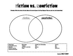 fiction vs nonfiction venn diagram worksheet by holly daley tpt