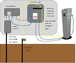 Bathroom Electrical Outlet Electrical Outlet Wiring Diagram Electrical Switch Outlet Combo