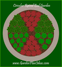 garden plans and ideas a circular raised bed garden plan