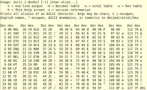 Hex Ascii Table Display An Ascii Table With Ascii Delightly Linux