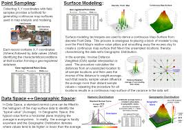 a math stat framework for map analysis and modeling