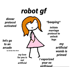 Ex Girlfriend Memes - robot gf ideal gf know your meme
