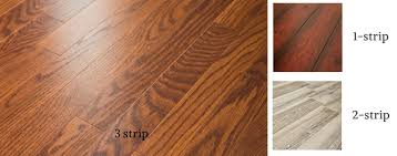 what does 3 laminate flooring for home