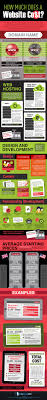 What To Charge For Business Card Design Poster Design How Much To Charge