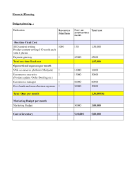 sample ecommerce business plan