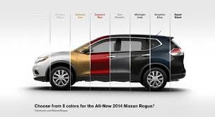 nissan rogue krom edition nissan rogue colours graduation present senior pics