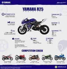 yamaha cbr bike price honda cbr300r vs yamaha r25 page 2 honda cbr 300 forum