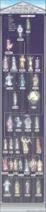 mithra voynich portal nasaconstellation idolza