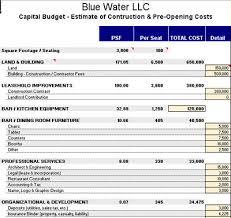 Restaurant Expenses Spreadsheet Restaurant Start Up Feasibility Spreadsheets Restaurant
