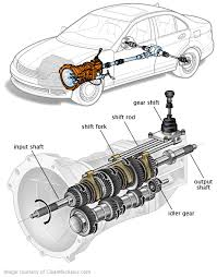 toyota corolla manual transmission problems transmission