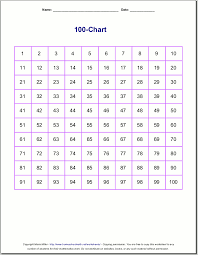 free printable number charts and 100 charts for counting skip