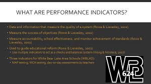 white bear lake area schools performance indicators u0026 data