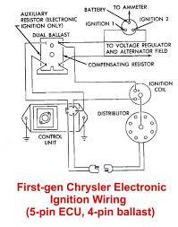 1968 plymouth road runner wiring diagram wiring diagram simonand