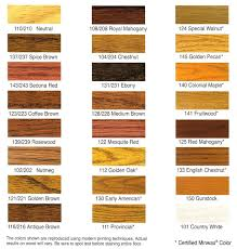 outdoor fence paint colors color stain selectionexterior wood