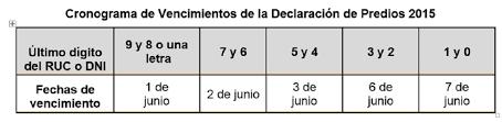 cronograma de sunat 2016 rus sunat 1 de junio empieza cronograma de vencimiento de la