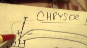 wiring diagram for the chrysler hei conversion youtube