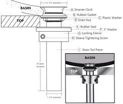 How To Install Bathroom Sink by Replacing Pop Up Vessel Sink Drain Assembly Bing Images