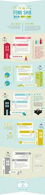 home decor infographic infographic style your home with feng shui