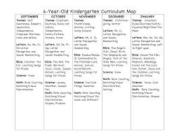 Curriculum Map Template Worksheet Kindergarten Curriculum Laurelmacy Worksheets For