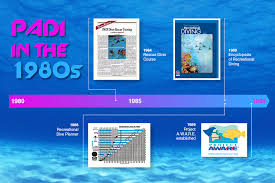 Padi Dive Tables by Padi Through The Decades The 1980s
