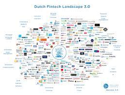 hollandfintech com holland fintech presents the dutch fintech