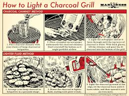 how to light charcoal how to light a charcoal grill the art of manliness