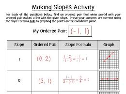 slope of a line worksheets teaching slope activity idea math in the middle