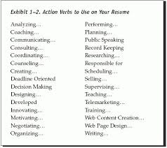 20 Best Examples Of Hobbies U0026 Interests To Put On A Resume 5 Tips by Writing Your Resume And Cover Letter Merry Things To Put On A