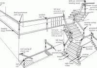 Stair Banister Parts Gorgeous Stair Railing Components Ideas Home Railing Inspirations