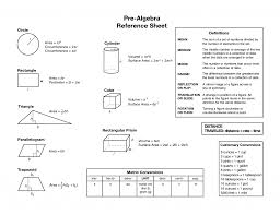 class 6 algebra worksheets the best and most comprehensive
