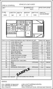 fm 3 04 500 appendix h deployment