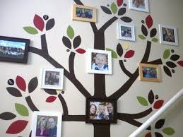 another family tree in my dining room this would look great