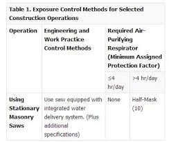 osha silica rule table 1 lowering the silica exposure limit industrial hygiene in construction