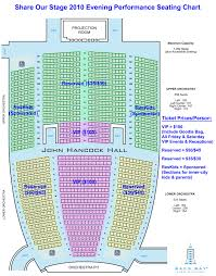 Radio City Music Hall Floor Plan by Share Our Stage 2010 Event Info Vip Tickets U0026 Donations Page