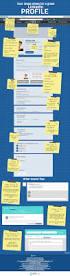 Resume On Pme Why Linkedin Is A Fresh Grad U0027s Best Friend