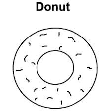 10 donut coloring pages toddler