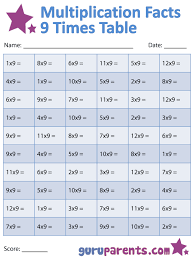 ideas of nine times tables worksheets also cover letter shishita