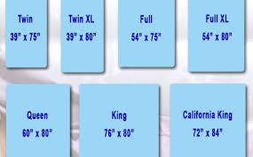 mattress ideas about king size mattress dimensions on pinterest