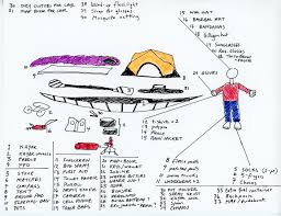 Kayak Map Equipment List For Trip On The Northern Forest Canoe Trail Nfct