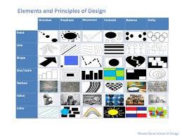 interior design john s school site principles like verbs elements like nouns of design