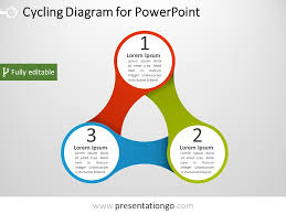 triangular powerpoint diagram presentationgo com