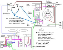 central air wiring diagram central wiring diagrams instruction