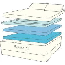 customize natural latex sculpted layered mattress lifekind