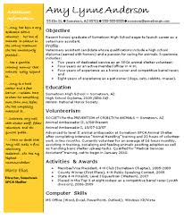 Veterinary Technician Resume Sample by Veterinary Assistant Resume