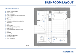 Bathroom Floor Plans Free by Master Bathroom Design Plans Latest Gallery Photo