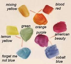 what colors make purple color2s jpg
