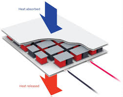 thermal electric youtube