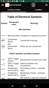 android symbol meanings lovely electrical symbols with names contemporary electrical